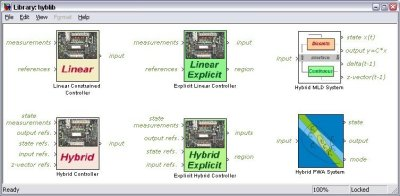 Hybrid Toolbox - Hybrid Systems, Control, Optimization